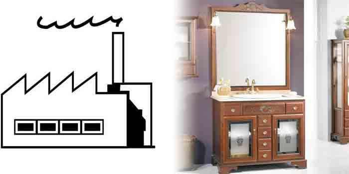 Fábricas de Muebles de Baño en Lucena