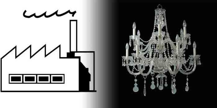 Fábricas de Lámparas en Lucena
